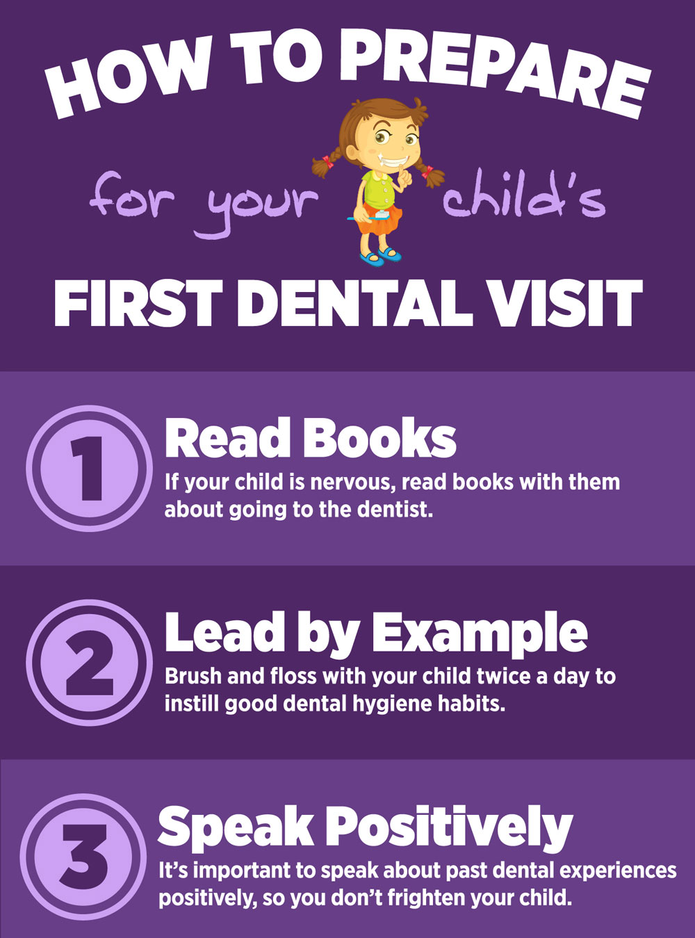 SOC-Infographic-Child-Visit