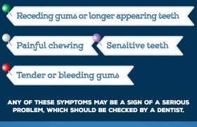 Infographic-Gum-Disease Smiles on Clark in Orcutt